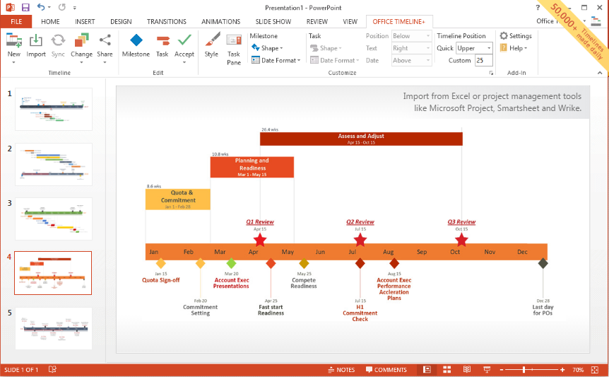 PowerPoint timeline creation