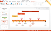 PowerPoint timeline creation