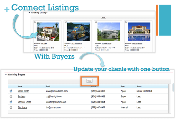 Connect Listing with Buyers