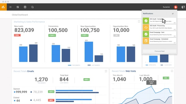 SEO audit dashboard