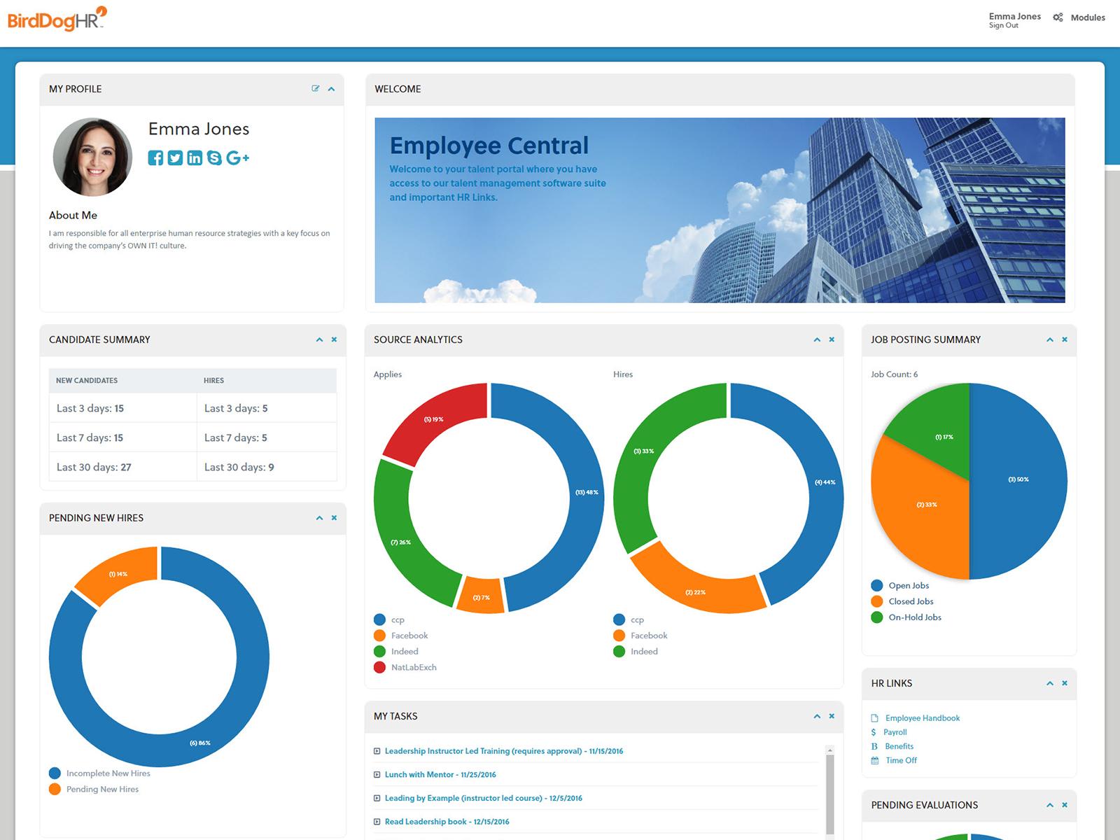 BirdDogHR Talent Management Suite - User and Role-Based Dashboard