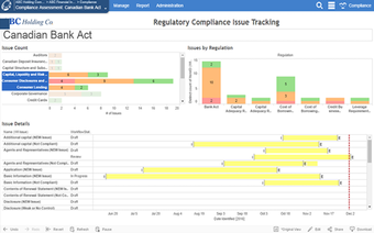 Regulatory compliance and issue tracking
