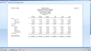 Actual vs. budget for program A