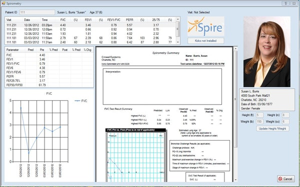 Spirometry with patient visit