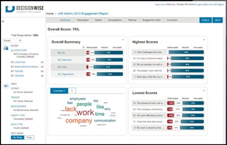 Business leader survey