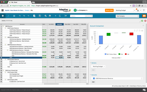 Adaptive Planning General Ledger