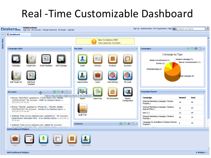 CRM is customizable, updates, graphs, reports and management features at your fingertips.