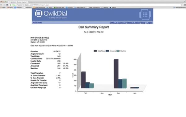 Call summary report