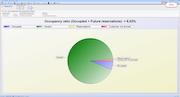 Statistics module