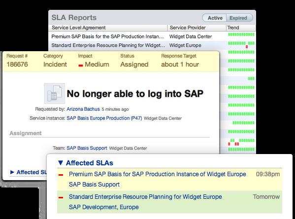SLA reporting