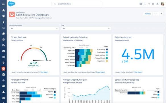 Sales executive dashboard