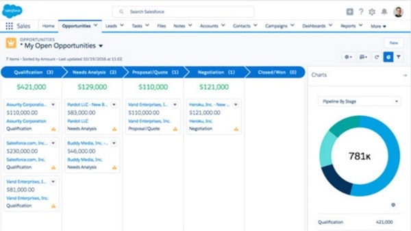 Salesforce CRM Software - 2019 Reviews, Pricing & Demo