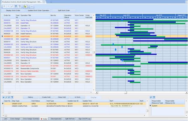 Production control, work center management