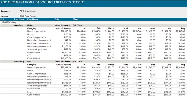 Headcount expense report