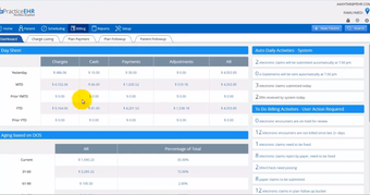 Billing dashboard