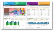Greenway Health Prime Suite - Reports dashboard