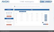 Avoxi Core Cloud PBX billing overview