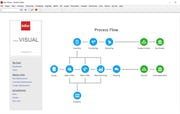 Infor VISUAL ERP - Process flow
