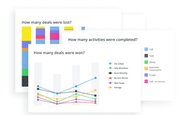Generate sales insights