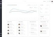 Zoho Desk - Bandwidth monitoring