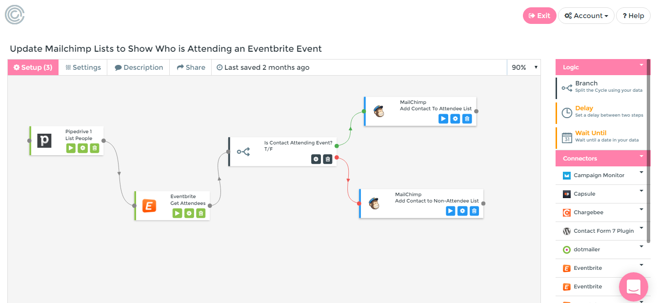 Eventbrite marketing integration