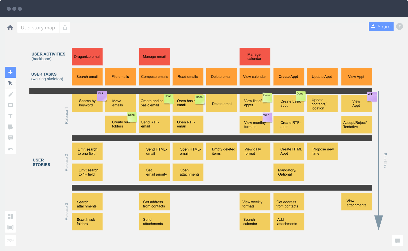 User story map