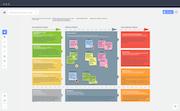 Miro customer journey map