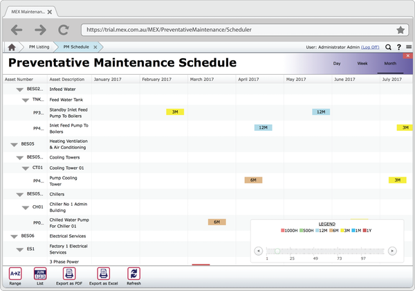 Preventative maintenance schedule