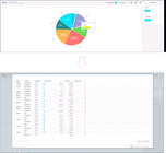 Sisense - Export visual data into reports