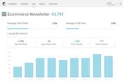 MailChimp - Campaign analysis