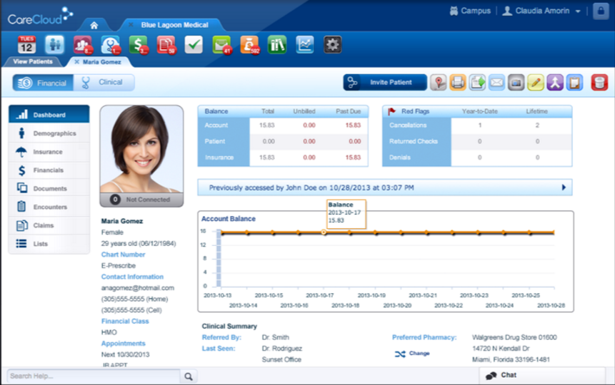 Create personalized profiles