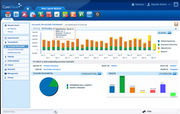CareCloud Charts - Dashboard and reporting