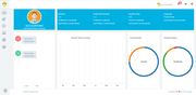Accountant dashboard