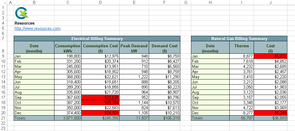 Example billing summary