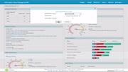 Information Value Management - Copy user to dashboard