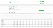 Sage Business Cloud Accounting - Budget report