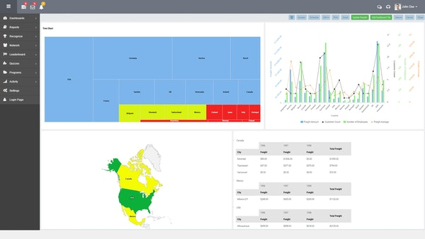 Embedded dashboard example