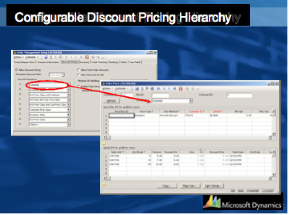 Microsoft Dynamics SL for Construction - Configurable Discount Pricing
