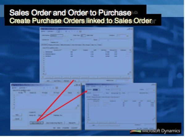 Sales Order/Orders to Purchase
