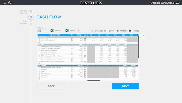 Input cash flow