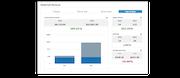 Revenue reports