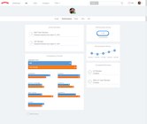 ClearCompany HRM - Performance reporting