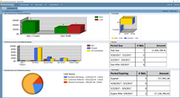 Bid dashboard
