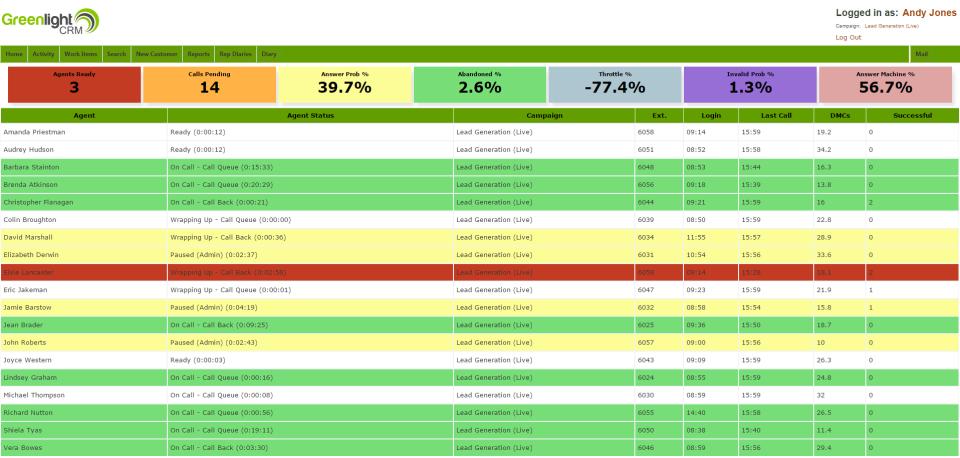 Greenlight CRM - Agent dashboard