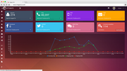 uContact Supervisor dashboard