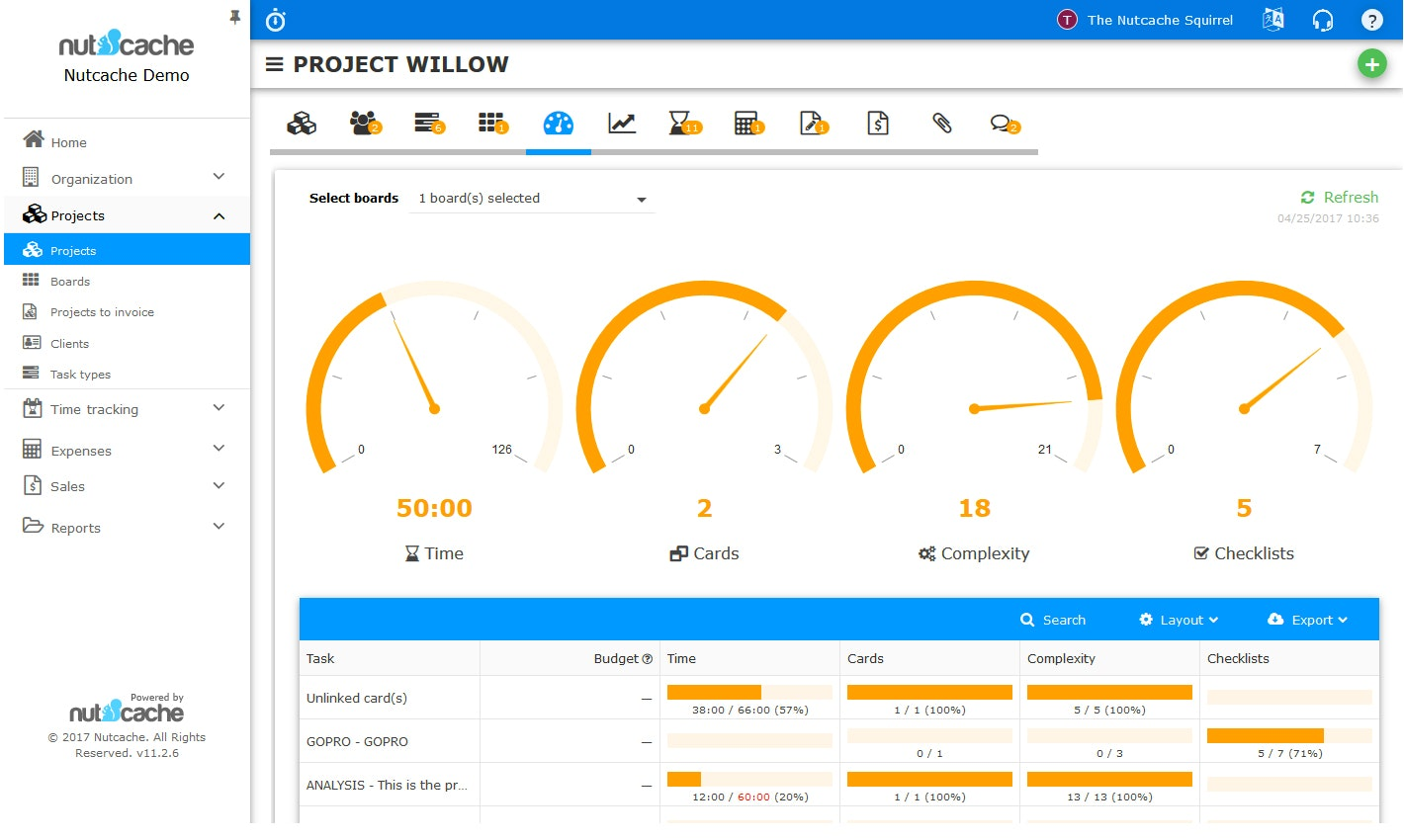 Project tracking