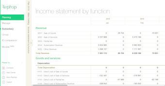 Income statements