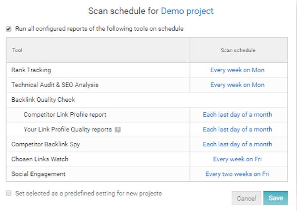 Site scan schedule