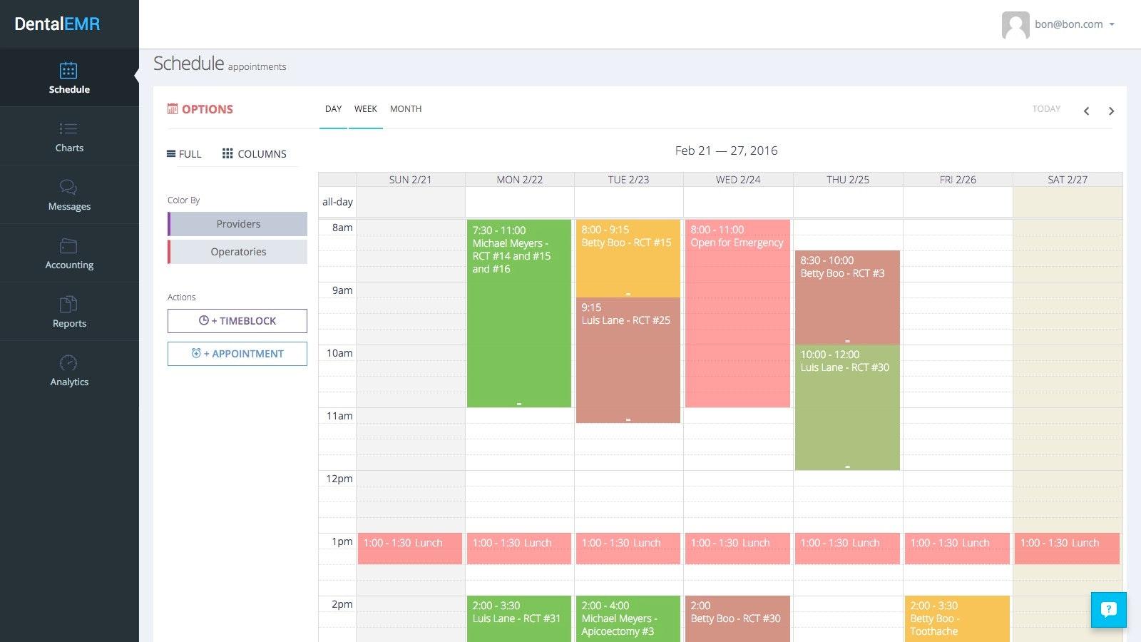 Treatment schedule