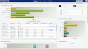 Contact management dashboard